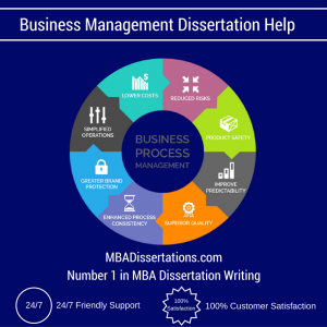 Business Management Dissertation Help