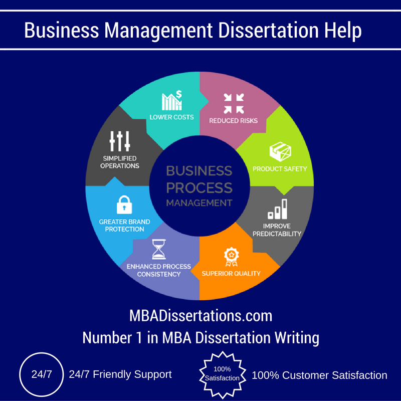 phd thesis in business management The doctorate in business administration is designed to be flexible and tailored  to you  of the research and a successful defence of the doctoral dissertation.