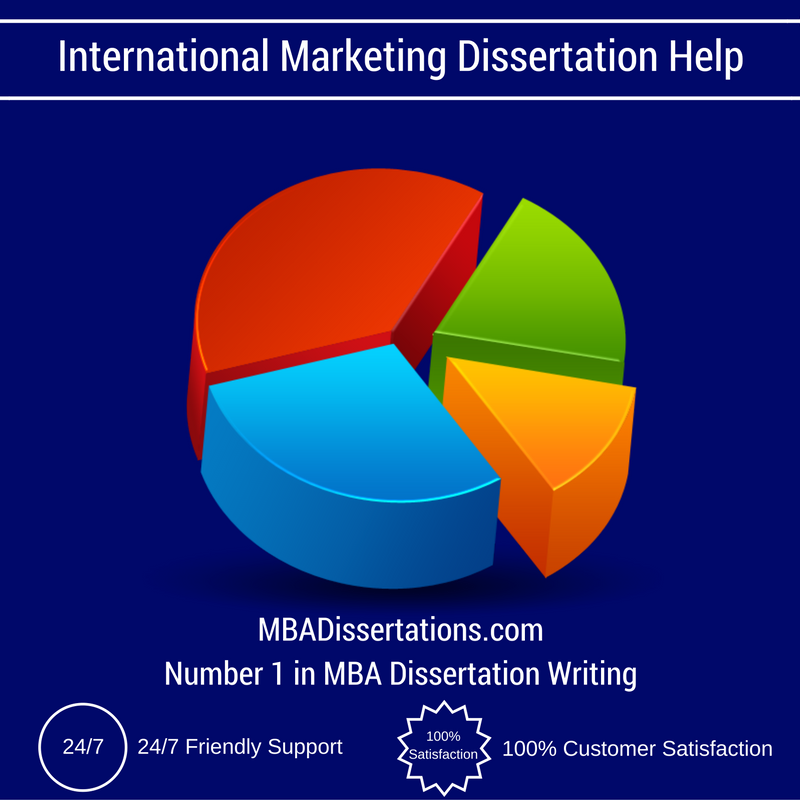 international marketing dissertation proposal